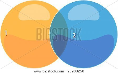 blank venn business strategy concept infographic diagram illustration of two 2