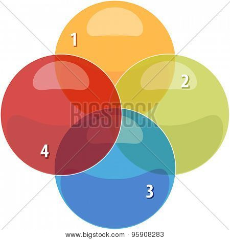 blank venn business strategy concept infographic diagram illustration four 4