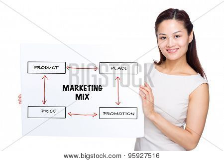 Woman holding with white poster presenting marketing mix concept
