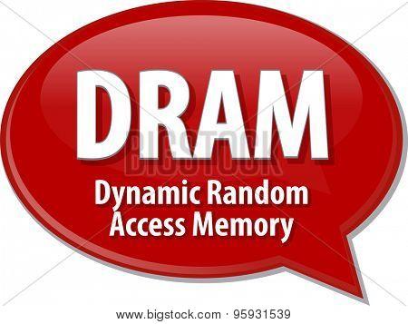 Speech bubble illustration of information technology acronym abbreviation term definition DRAM Dynamic Random Access Memory