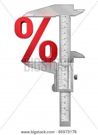 Caliper Measures Percentage Symbol