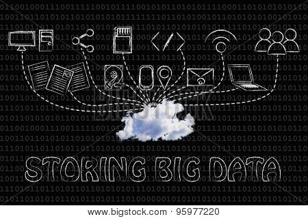 Storing Big Data: Devices And Data Being Saved Into A Real Cloud