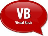 Speech bubble illustration of information technology acronym abbreviation term definition VB Visual Basic poster