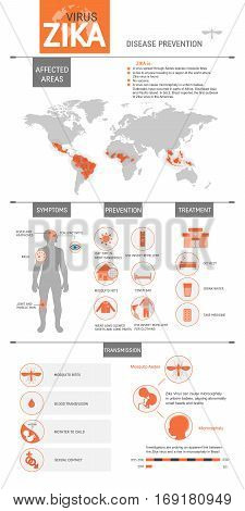 Zika virus infographic with symptoms, treatment, prevention, map, virus transmission concept isolated on white background