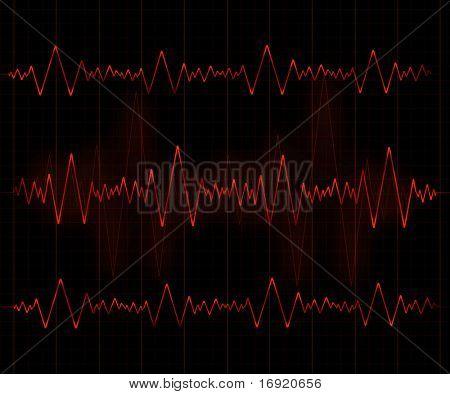 red biorhythmic graphic