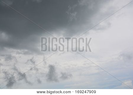 Rainclouds or Nimbus in rainy season and copy space for add text