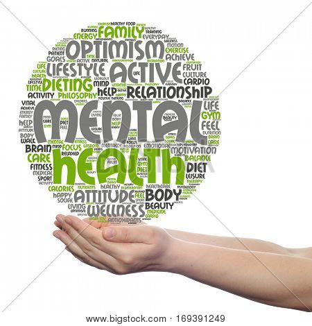 Concept conceptual mental health or positive thinking abstract word cloud held in hands isolated on background metaphor to optimism, psychology, mind, healthcare, thinking, attitude balance motivation
