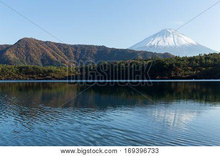 Fuji Mountain and Lake saiko