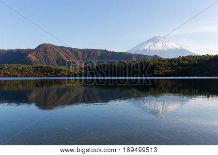 Mountain Fuji and lake