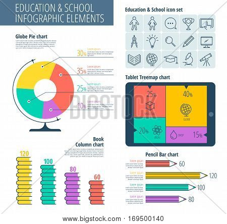 Infographic vector design template and education icon set. Vector flat education concept infographic. Education and school infographic elements: charts education icons school icons science icons