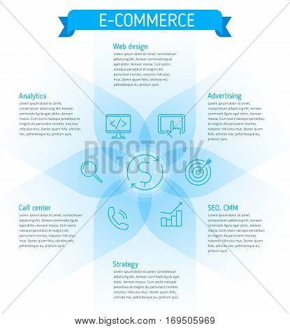 Infographic elements. E-commerce flat line illustration concept. Components of e-shop organization: strategy company analytics advertising strategy call center SEO CMM icons.
