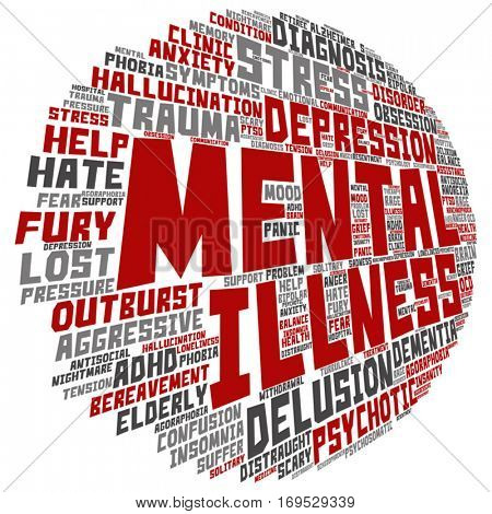 Vector concept conceptual mental illness disorder management or therapy abstract round word cloud isolated on background metaphor to health, trauma, psychology, help, problem, treatment rehabilitation