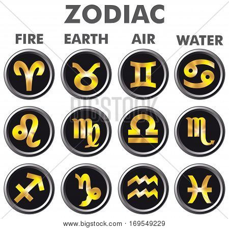 Astrology. Zodiak signs. Gold zodiac signs on black buttons. Vector image.