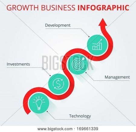 Increasing graph concept. Red arrow depict growth business and process. Flat vector illustration of upward arrow and business icons. Infographic elements template for web publish social networks.