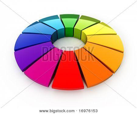 roda de cor 3D