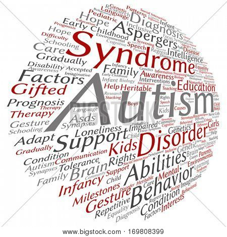 Vector concept conceptual childhood autism syndrome symptoms or disorder abstract word cloud isolated on background metaphor to communication, social, behavior, care, autistic, speech or difference