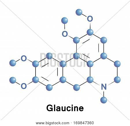 Glaucine is an alkaloid, it has bronchodilator and antiinflammatory effects, acting as a PDE4 inhibitor and calcium channel blocker, and is used medically as an antitussive