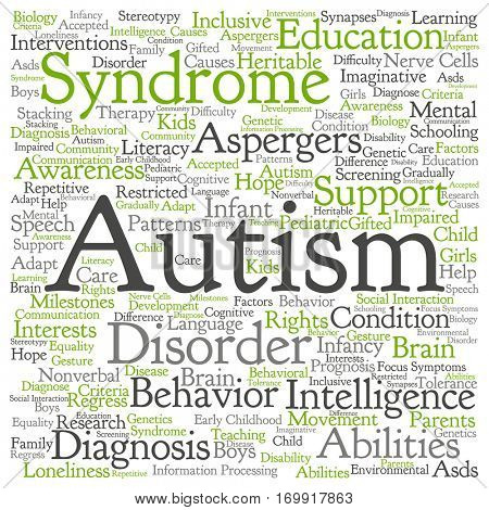 Concept conceptual childhood autism syndrome symptoms or disorder abstract word cloud isolated on background, metaphor to communication, social, behavior, care, autistic, speech or difference