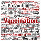 Concept or conceptual children vaccination or viral prevention square word cloud isolated on background metaphor to infectious antigenic, antibodies, epidemiology, immunization or inoculation poster