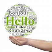 Concept or conceptual abstract hello or greeting international word cloud on hands in different languages or multilingual metaphor to world, foreign, worldwide, travel, translate, vacation or tourism poster