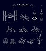 Set of line design space icons. The Space Station astronaut Shuttle Rocket Rover Telescope and Observatory. poster