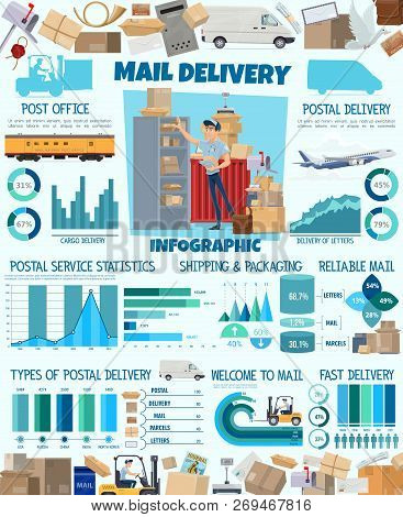 Postal Delivery Service Vector Infographic. Mail Shipping And Letter, Parcel And Package Graph, Airm