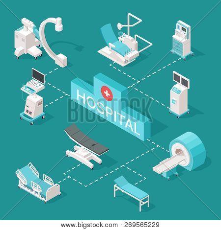 Medical Equipments Isometric Vector Illustration. Medical Equipment Isometric, Hospital X-ray And Mr