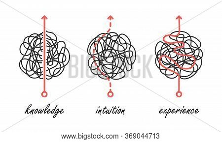 Various Problem Solving Approaches Based On Experience, Intuition, And Knowledge, Simple Abstract Ve