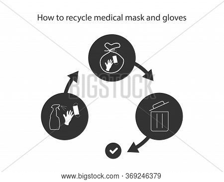 Face Mask Recycle. How To Recycle Medical Mask And Gloves. Instruction Of Utilization Used Protectio