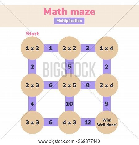 Math Maze. Multiplication. Logic Game For School Kids. Mathematical Labyrinth. Find Right Way. Educa