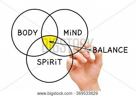 Hand Drawing Body Mind Spirit Balance Diagram Concept With Marker On Transparent Wipe Board Isolated