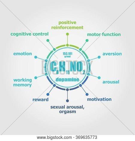 Chemical Formula Of Hormone Dopamine. Infographics Illustration.