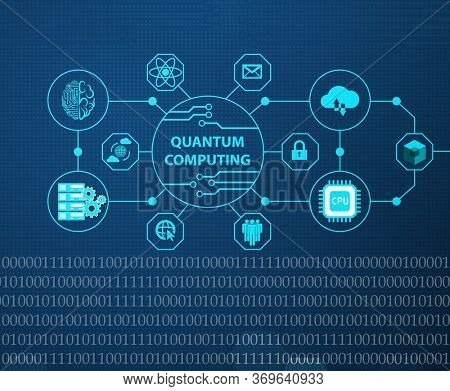 Quantum computing as modern technology concept