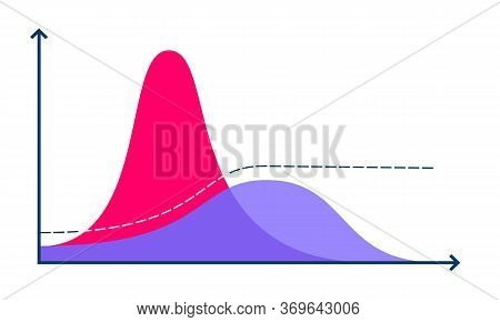 Flattening The Virus Disease Curve Vector Illustration Concept. Epidemic Infographic With Two Graphs