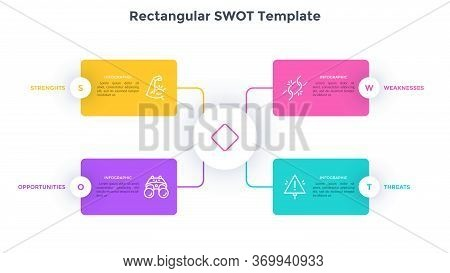 Swot Chart With 4 Connected Rectangular Elements. Concept Of Strengths, Weaknesses, Threats And Oppo