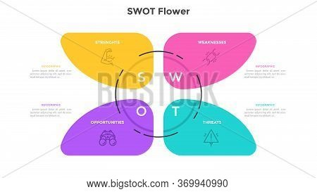 Swot Flower Chart With 4 Petals. Concept Of Strengths, Weaknesses, Threats And Opportunities Of Comp