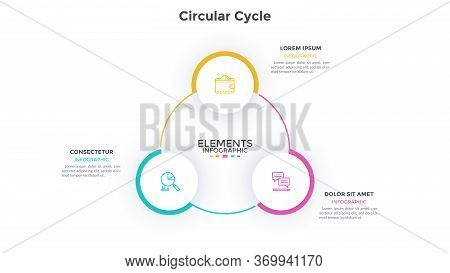 Ring-like Chart With 3 Paper White Round Elements. Concept Of Three Stages Of Closed Production Cycl