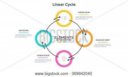 Ring-like Diagram With 4 Round Elements Connected By Arrows Twined Around. Concept Of Four Stages Of