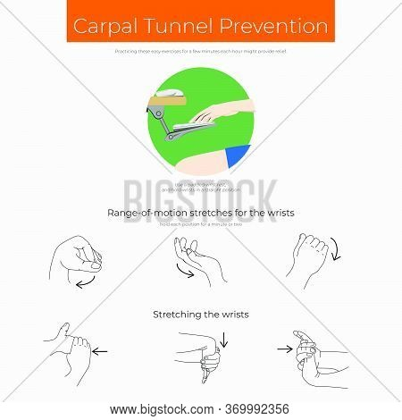 Exercises For Carpal Tunnel Prevention Poster, Banner