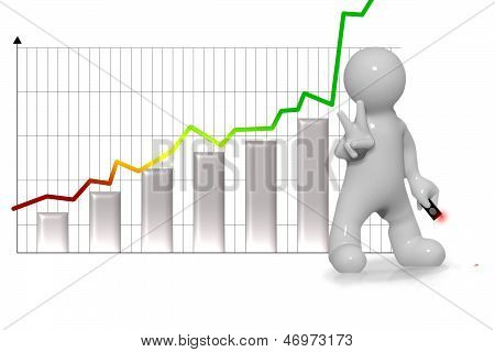 Chart Uphill