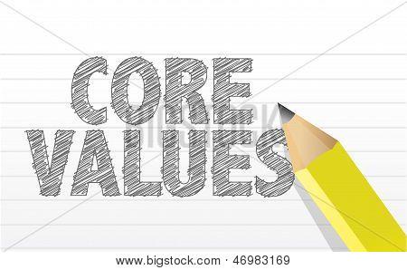 Writing Core Values. Illustration