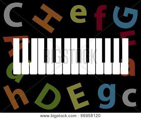 Piano Keys And Note Names