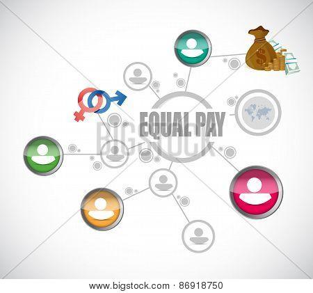 Equal Pay Network Diagram Sign Illustration Design