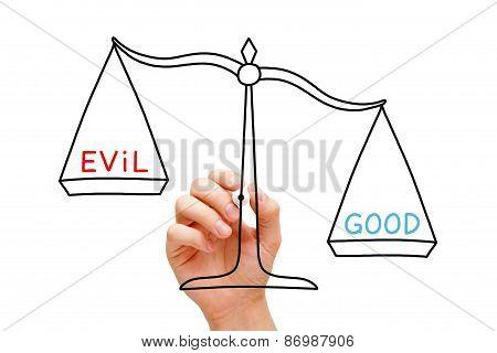 Good Evil Scale Concept