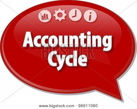 Speech bubble dialog illustration of business term saying Accounting Cycle