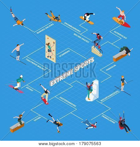 Extreme sports people isometric flowchart with mountaineering parkour surfing racing skates snowboarding on blue background vector illustration