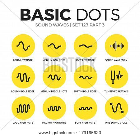 Sound waves flat icons set with loud low note, soft middle note and sound waveform isolated vector illustration on white