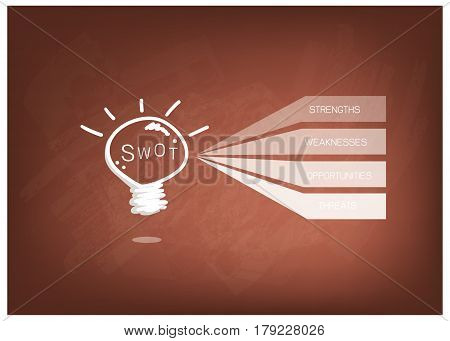 Business Concepts SWOT Analysis Matrix A Structured Planning Method for Evaluate Strengths Weaknesses Opportunities and Threats Involved in Business Project on Brown Chalkboard.