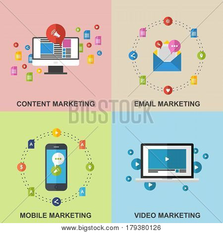 Mobile Marketing, Content Marketing, Email Marketing and Video Marketing