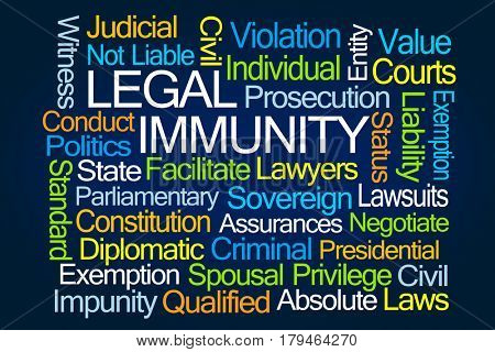 Legal Immunity Word Cloud on Blue Background